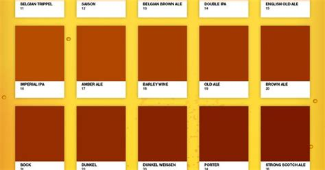 srm color chart use this color chart for the right standard reference