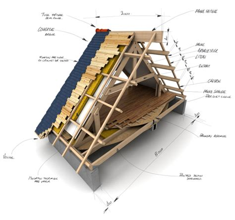 How To Measure The Square Footage Of A House by Average Roof Size Roofers Talk Local Blog Talk Local