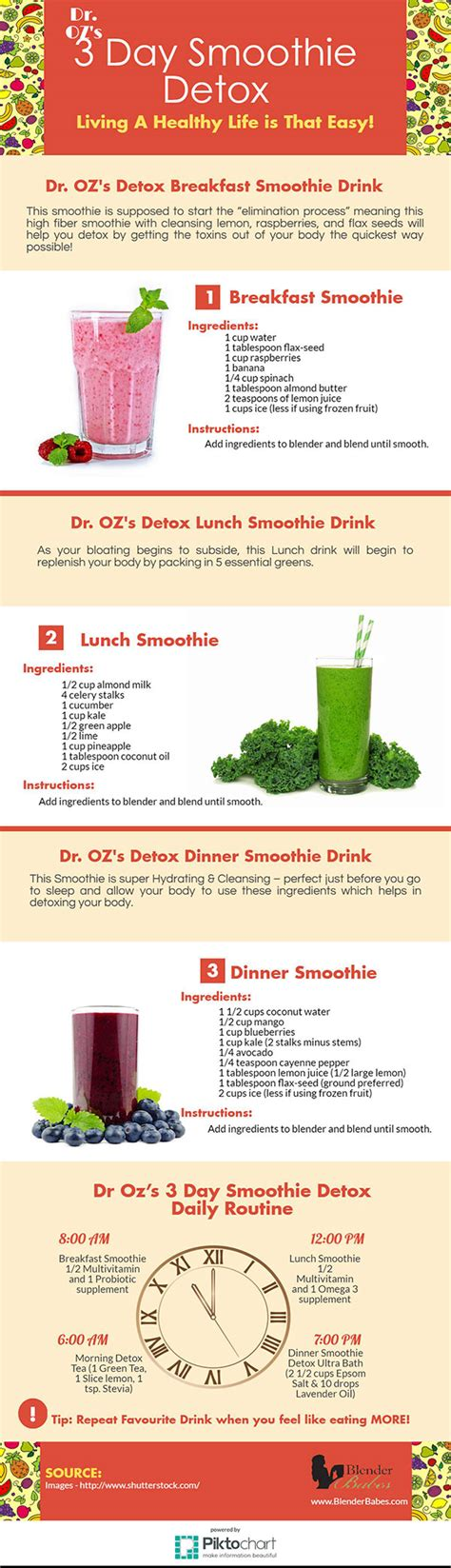 printable juicing recipes for weight loss need a quick reboot try dr oz s 3 day detox smoothie