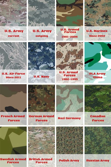 pattern types different types of military camouflage patterns daily