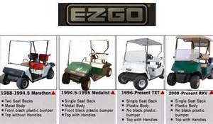 Models By Year Identify Your Cart