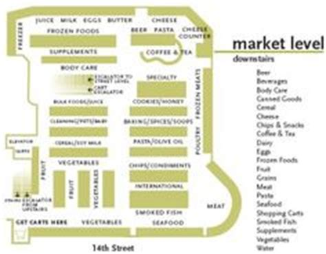 grocery layout strategy grocery store ideas on pinterest store layout store
