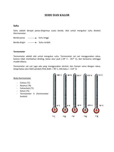 Termometer Fisika materi fisika suhu dan kalor