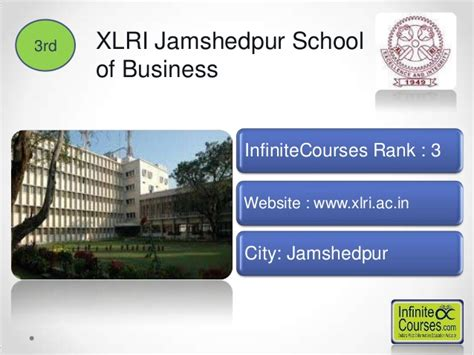 Top 20 Mba Schools In India by Top 20 Mba Colleges In India