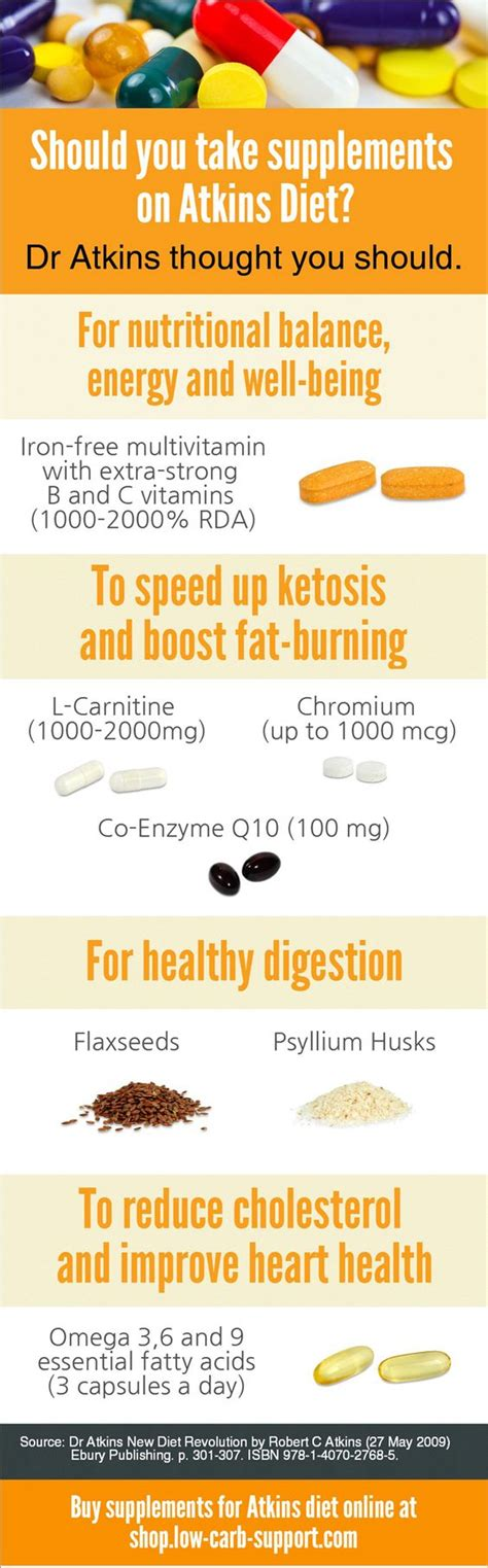 Vitamins To Take For Detox Dr Atkins by 17 Best Images About Atkins Diet Recipes Induction