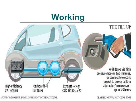 Eco Light In Car air powered car