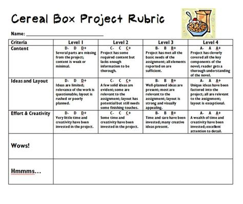 State Book Report Rubric by Book Report Rubrics Books And Media Literacy