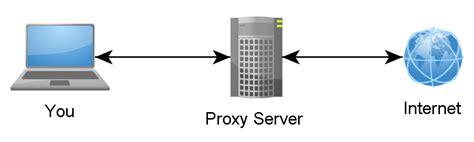 best proxy server free top 111 best free web proxy server websites for