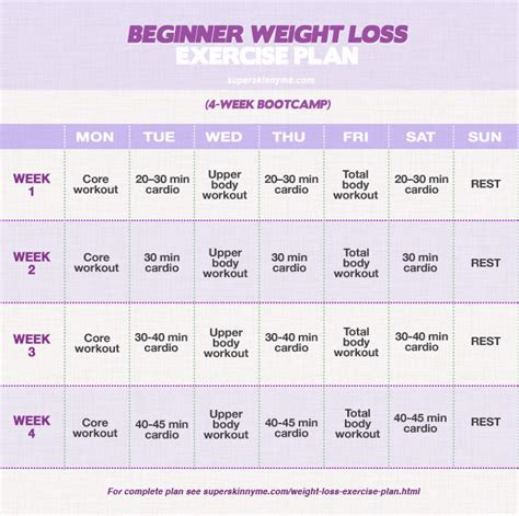 weight loss exercise plan arm shoulder workout weight loss bootc
