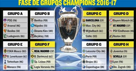 chions league draw sorteo uefa chions league 2016 el sorteo de la chions