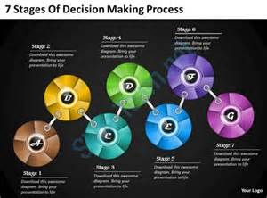 1013 Business Ppt diagram 7 Stages Of Decision Making
