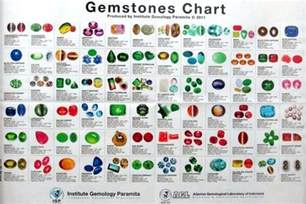 gem colors gemstones and their meanings wide array of colorful
