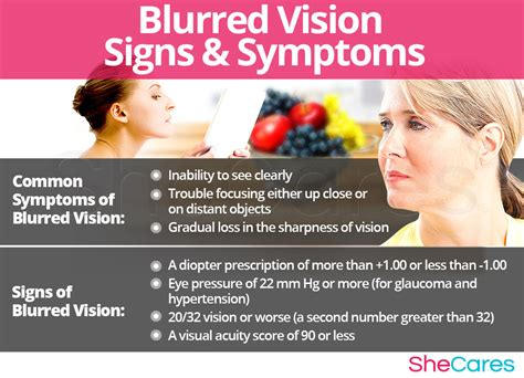 Detox Diet Foggy Blurry by Blurred Vision Shecares