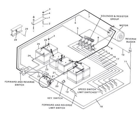 wiring diagram for club car golf cart batteries wirdig