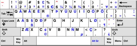 qwerty type keyboard layout us en how to type spanish words and accents by changing keyboard