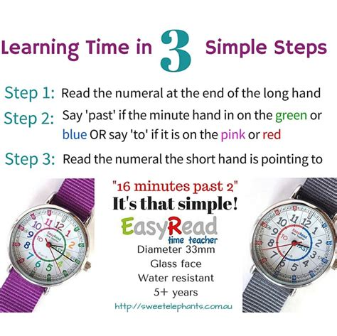 Time To Tell The easy read time telling the time