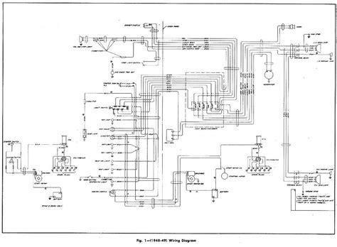 1948 chevy wiring harness engine auto wiring diagram