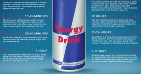 energy drink dangers dangers of energy drinks minute by minute guide of what