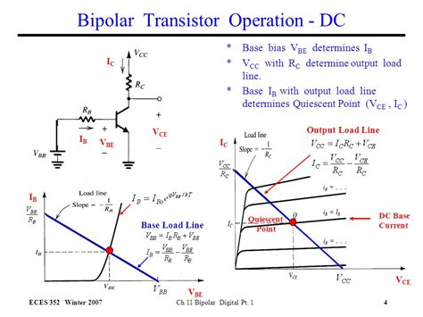 bipolar transistor ic ch 11 bipolar transistors and digital circuits ppt