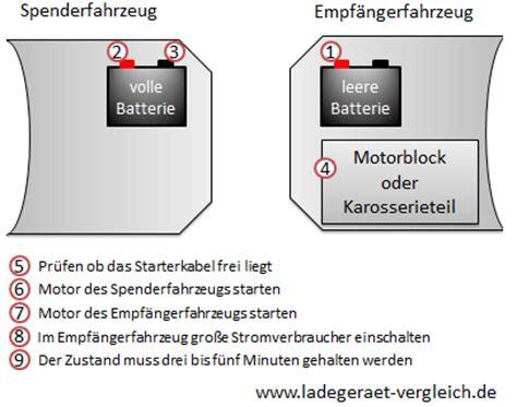 Was F R Eine Batterie Braucht Mein Auto by Schematische Darstellung Kurzanleitung Starthilfe