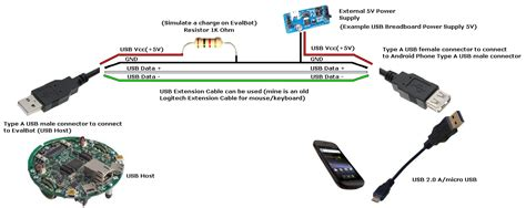 usb extension cable wiring diagram usb free engine image