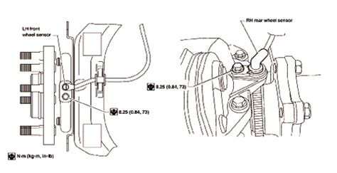 repair anti lock braking 2005 nissan pathfinder head up display repair guides anti lock brake system wheel speed