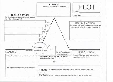 Story Plot Worksheets 3rd Grade