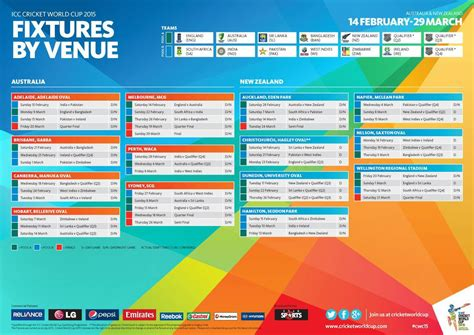 2015 cricket world cup match schedule icc world cup 2015 match timings schedule fixtures venue