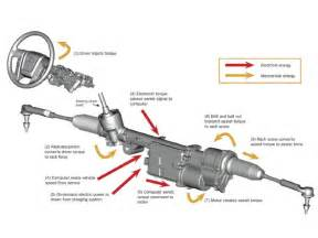 2011 ford fusion power steering assist failure