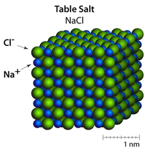 Table Salt Formula by What Does It That A Chemical Geometrical Structure Of