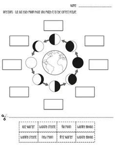 phases of the moon diagram to label moon phases cut and paste activity moon phases moon and