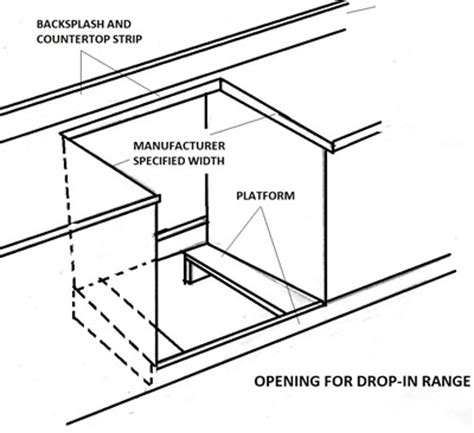 Kitchen Cabinet Renovation Ideas installing slide in rangesdownload free software programs