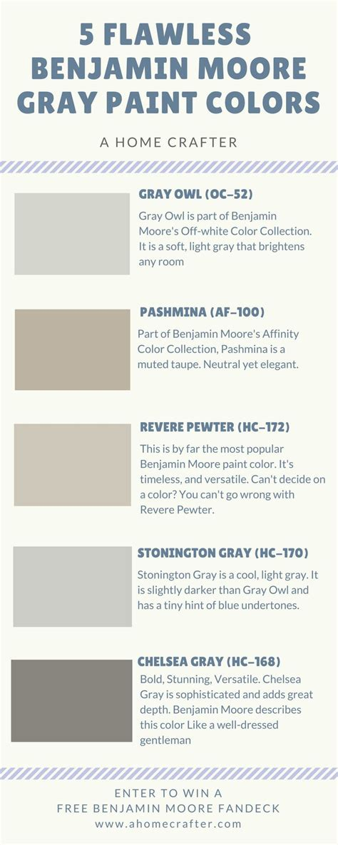 37 best revere pewter images on
