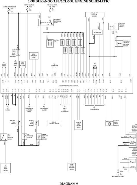 dodge durango radio wiring diagram  wiring diagram