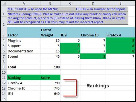 create an excel ranking formula productivity portfolio