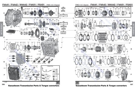 Trajet Automatic Transmission Filter Change Page 2