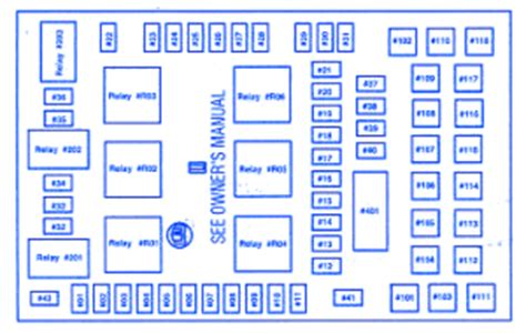 ford   fuse boxblock circuit breaker diagram carfusebox