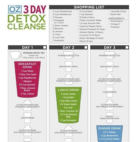 Dr Oz 3 Day Detox Cleanse Diet Plan by Diary Of A Fit Dr Oz 3 Day Detox Cleanse