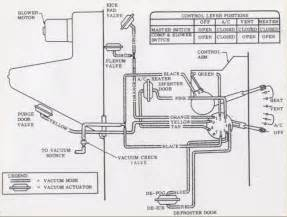 As well pimped out el camino on 1974 el camino dash wiring diagram