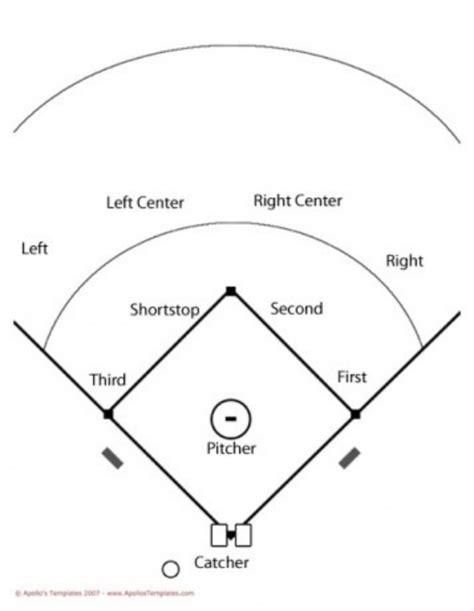 softball diagram fielding the gallery for gt softball field diagram