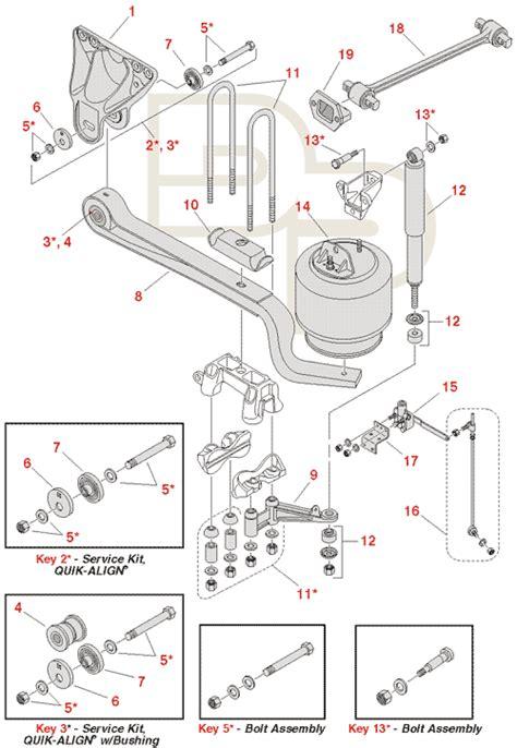 semi truck suspension diagram mack truck air suspension diagram the knownledge