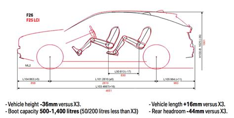 size difference between bmw x3 and x5 sizing up the x3 and x4 the key differences bimmerfile