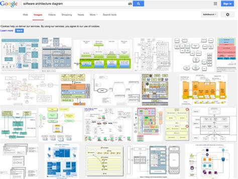 best software for diagrams software architecture tools free
