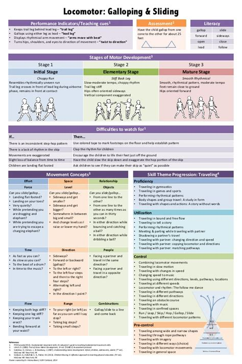 understanding motor development infants children adolescents adults 7th edition ebook baert 12 fmp posters 2015 elementary pe