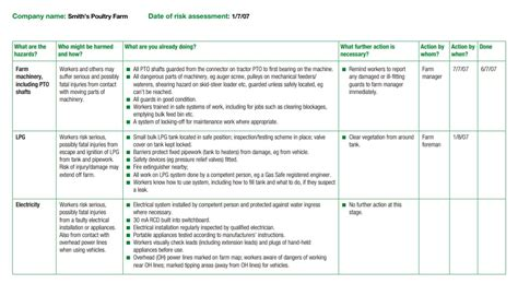 The Difference Between Job Safety Analysis And Risk Assessment Risk Assessment Template For Agriculture