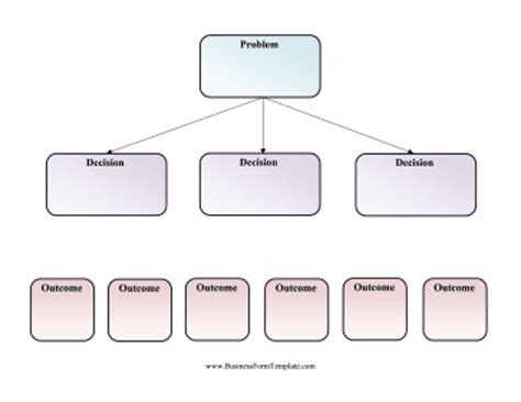 problem tree template word decision tree template