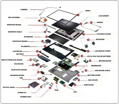 hp laptop parts diagram laptop part install or replace tech505 albuquerque