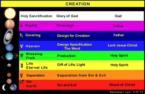 theological themes definition the biblical meaning of colors seer spiritual