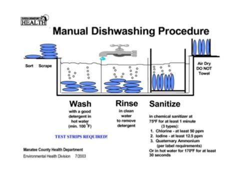 three compartment procedures dishwashing procedure