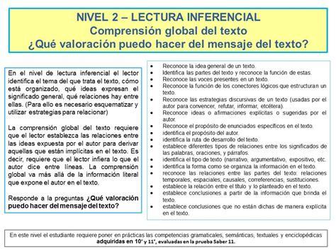 preguntas inferenciales sobre un texto nivel 2 lectura inferencial comprensi 243 n globales del